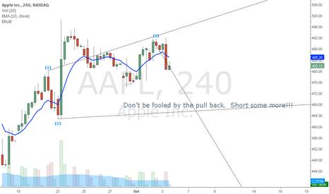 AAPL: Short it!!!