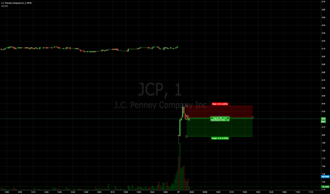JCP: JCP SHORT
