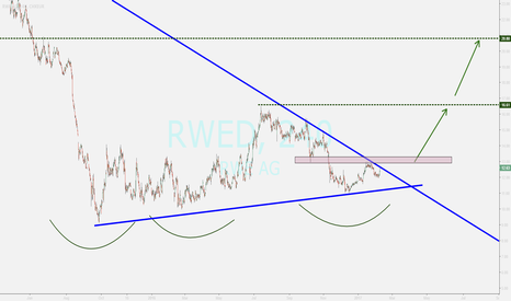 RWE: watching ...buy