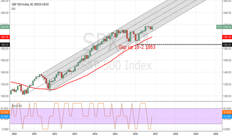 SPX: Possible new extension