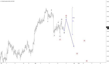USDCAD: Elliott Wave Analysis: USDCAD Looking For More Weakness