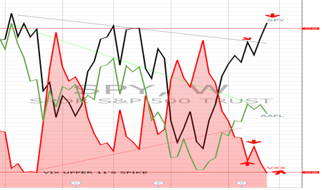 SPY: VIX PRODUCTS AND MARKET CYCLE