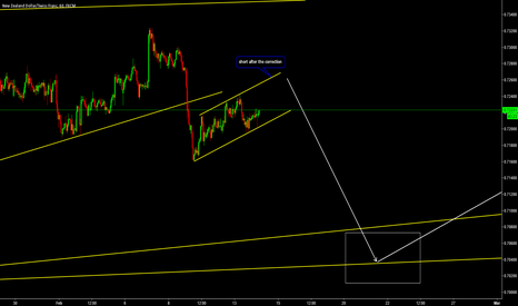 NZDCHF: Short Idea on NZDCHF