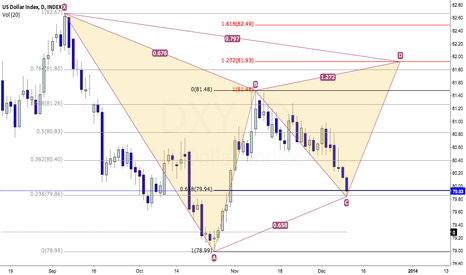 DXY: DXY - Looking for a reversal off of key support