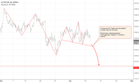 """SPX500USD: S&P: small downward model """"Head and shoulders""""."""