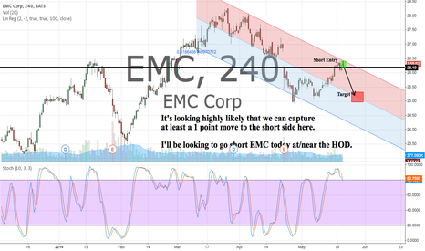 EMC: Looking to capture a 1 pt move to the downside from todays HOD