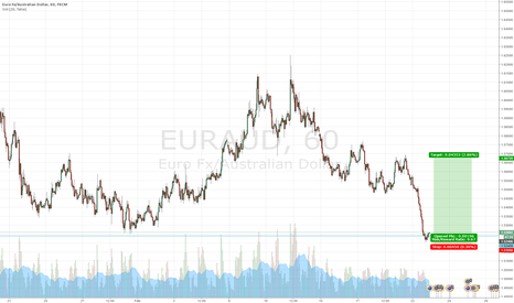 EURAUD: possible rebounce on a structure EURAUD