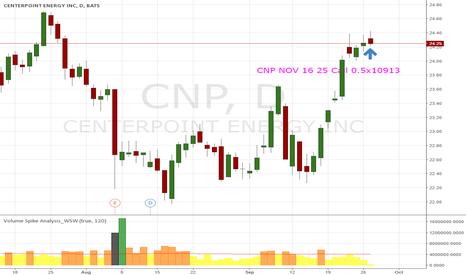 CNP: CNP