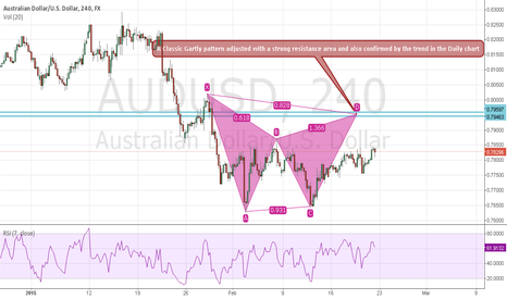 AUDUSD: Shorting Idea in AUDUSD Pair