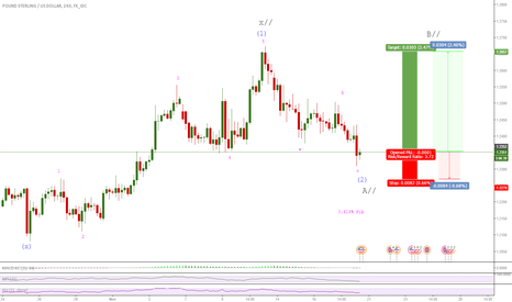 GBPUSD: Wave 3 / ABC pattern