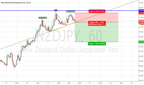 NZDJPY: trade 1