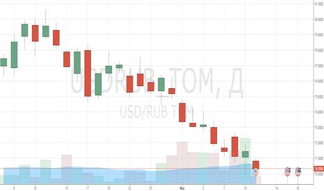 USDRUB_TOM: Евро перекуплен и будет корректироваться