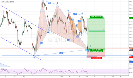 XAUUSD: XAUUSD long set up