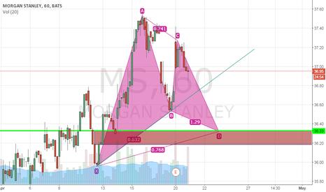 MS: MS Long opportunity arround 36.30