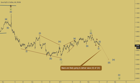EURUSD: EURUSD - third wave