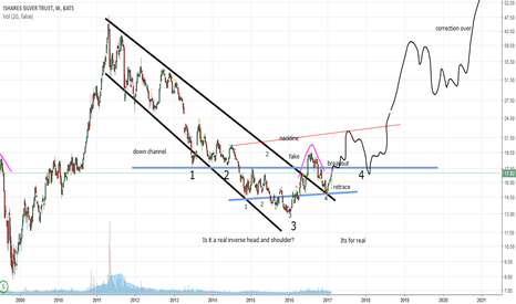 SLV: SLV how to chart #4 (by Got Goldies)