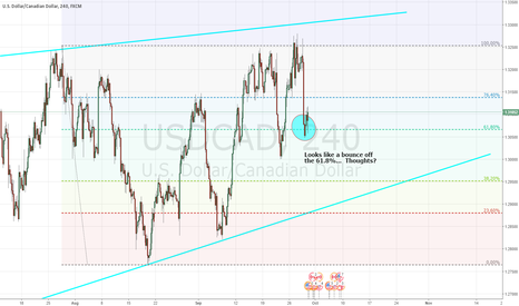 USDCAD: Bounce off the 61.8%