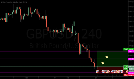 GBPUSD: Long Cable H4
