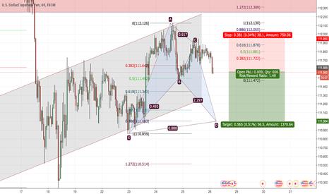 USDJPY: USDJPY bat pattern formation sell (50 pips )