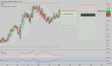 DXY: DXY: Potentially a short here