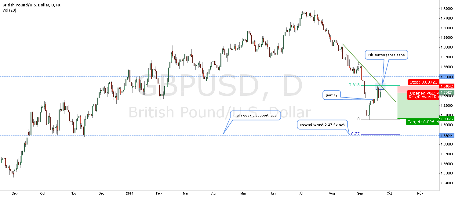 GBPUSD-UPDATE-back to the real world
