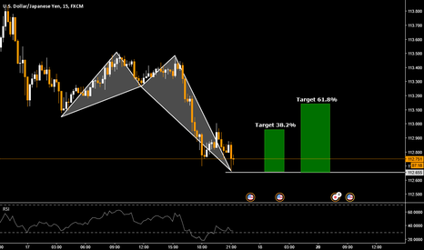 USDJPY: USD/JPY Intra Crab Pattern