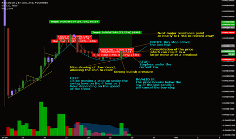 PASCBTC: PascalCoin / Bitcoin - Breakout buy of consolidation - PASCBTC