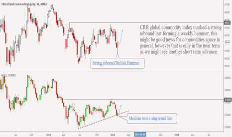 CRBQ: Commodities May Extend The Bounce