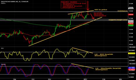 DBK: Selling some Deutsche stock