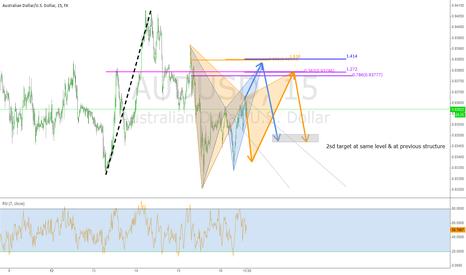 AUDUSD: AUDUSD BAT/GARTLEY Target 2 at same level 5MIN