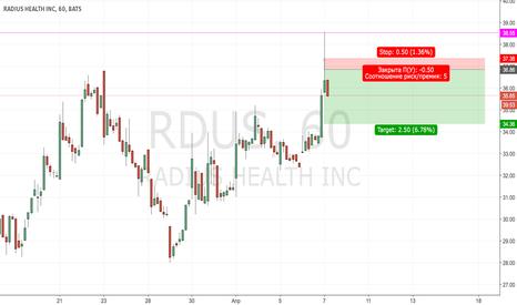 RDUS: RADIUS HEALTH (RDUS) - СИГНАЛ ДЛЯ КОРОТКОЙ ПОЗИЦИИ