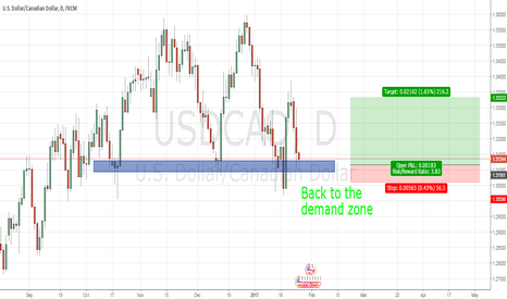 USDCAD: USDCAD Daily