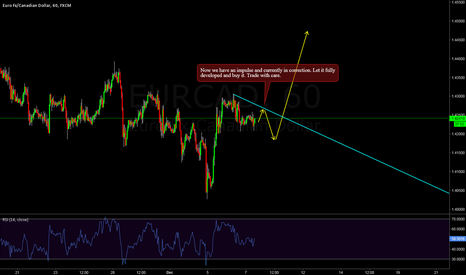 EURCAD: EURCAD -- Impluse - Correction - Impulse.