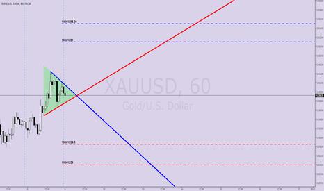 XAUUSD: #39 GOLD H1 Trinity Trade