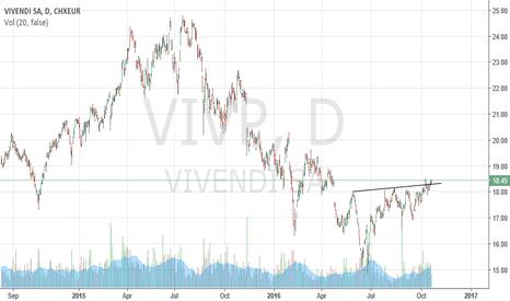 VIV: VIVENDI
