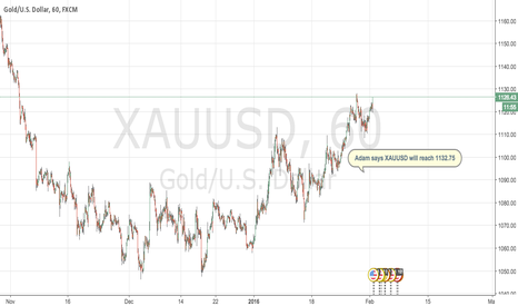 XAUUSD: ADAM's prediction is that XAUUSD will reach 1132.75 by 10-11am