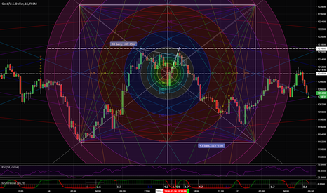 XAUUSD: FIRST THERE WAS LIGHT
