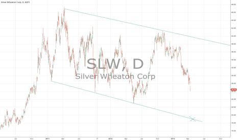 SLW: SLW RANGE