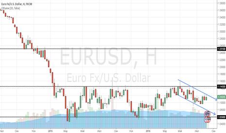 EURUSD: EUR - USD - ТРЕНД - Неделя - 140816