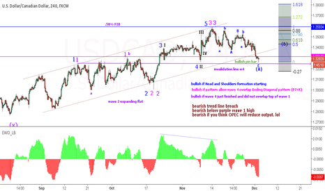 USDCAD: USDCAD still got some upside potential before big down move