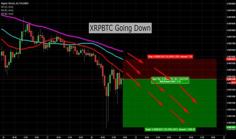 XRPBTC: XRPBTC Down Trend
