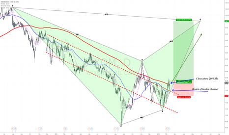 XOM: Potential longer term bullish scenario