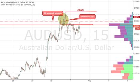 AUDUSD: продажа австралийца от текущих уровней