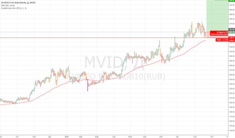 MVID: М.Видео вход от поддержки