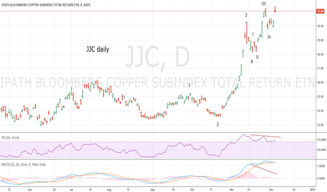JJC: JJC Update - Re Short JJC
