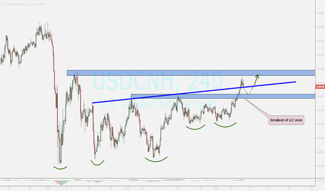 USDCNH: YUAN UPDATE