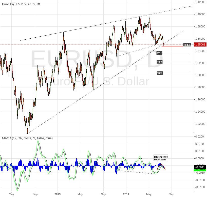 EURUSD : The Grand Trine exit : Approaching Euro black weeks