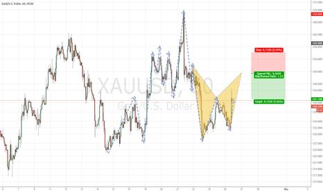 XAUUSD: Bearish Bat on GOLD, Nice RR