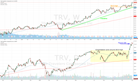 TRV: TRV travelling in the right direction