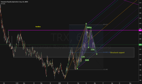 TRX: Promise....? of a Bullish Gartley...?